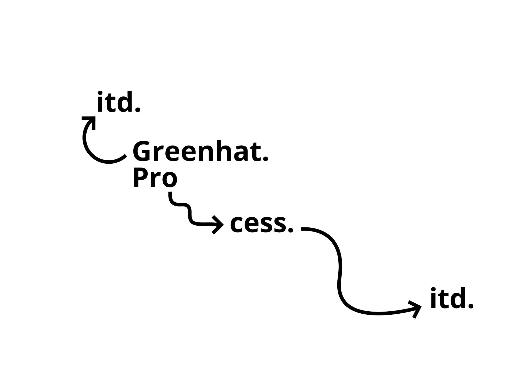 Greenhat-LOGO-ANIM27